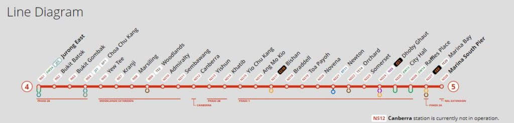 Fyve Derbyshire Novena MRT North South Line