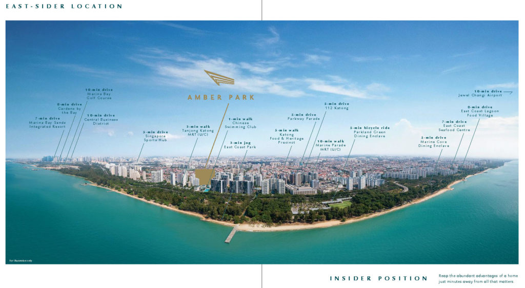 amber-park-location-with-amenities-singapore