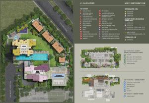 one-holland-village-residences-site-plan-singapore